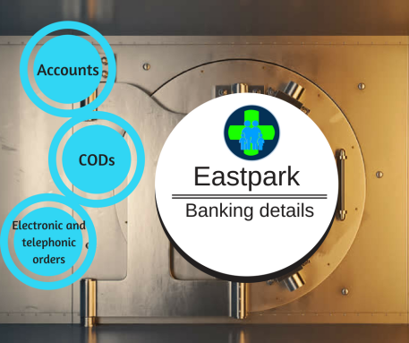 Eastpark Pharmacy Banking details